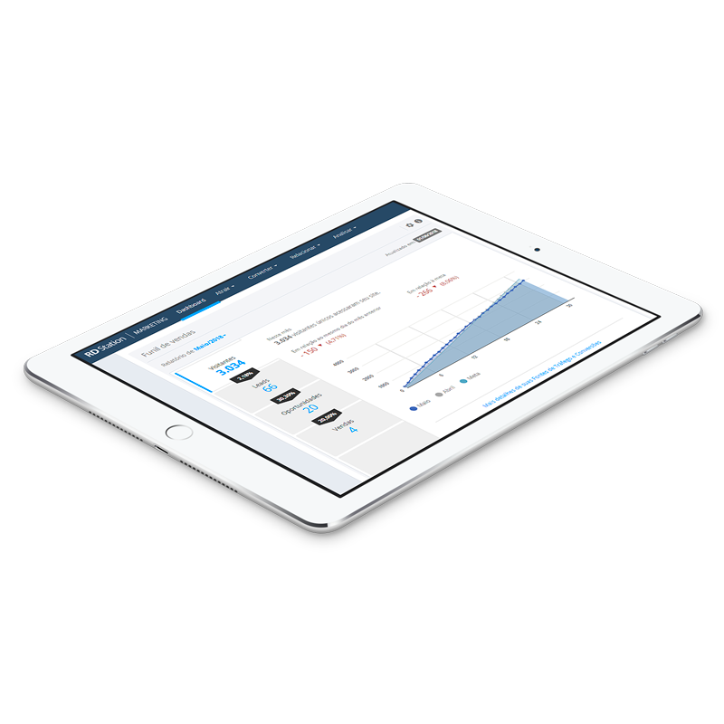 ipad-inbound-marketing-novo